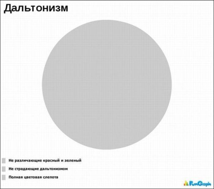 Забавные графики (24 картинки)