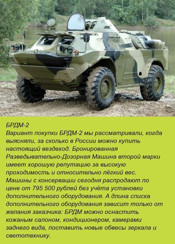 Цены на военную технику для гражданских лиц (4 фото)