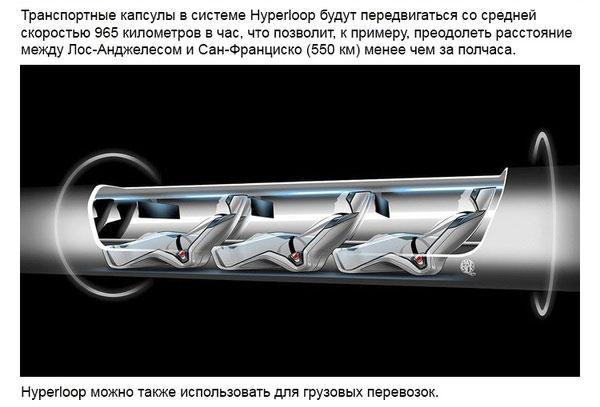 Илон Маск – настоящий прототип Железного Человека (20 фото)
