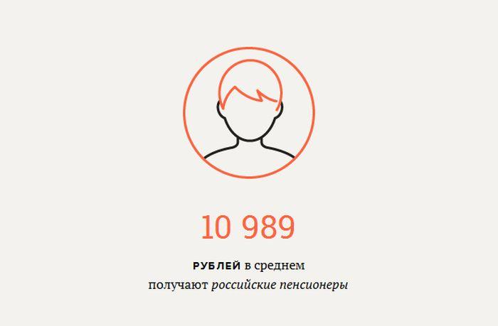 Статистика и цифры (30 картинок)