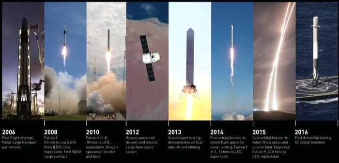 Илон Маск представил программу освоения Марса (5 фото)