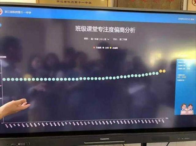 Система распознавания лиц для китайских школьников (3 фото)